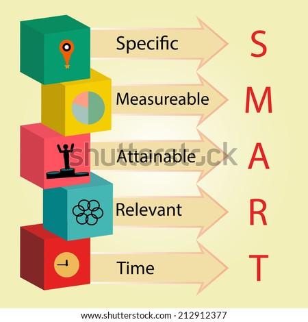 smart objective - stock vector