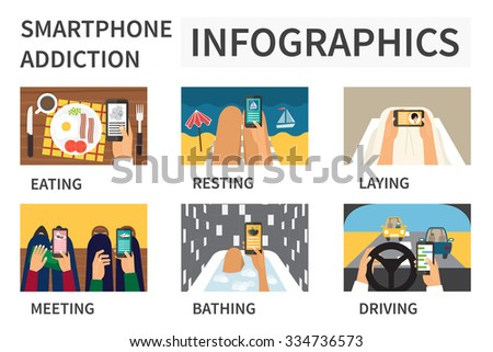 Smartphone addiction infographic. People using smart phone in daily life. Flat design concept vector. - stock vector