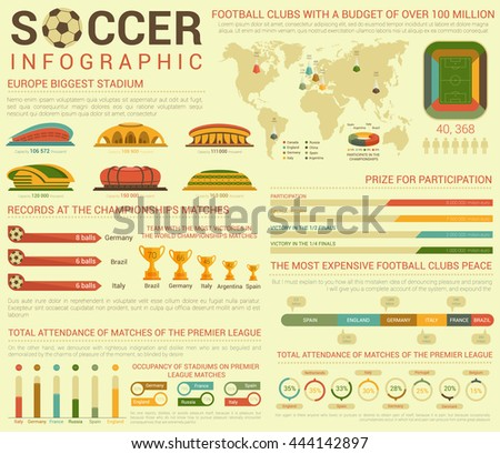 Soccer or football infographics or infocharts with circle and bar, linear and pie charts or graphs template or layout with stadiums, world map, balls, championship cups or trophy - stock vector