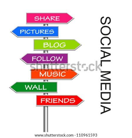 social media sign - stock vector
