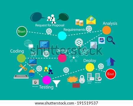 Software Development Life Cycle process and flat icon collection - stock vector