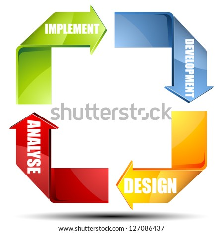 Software process cycle - stock vector