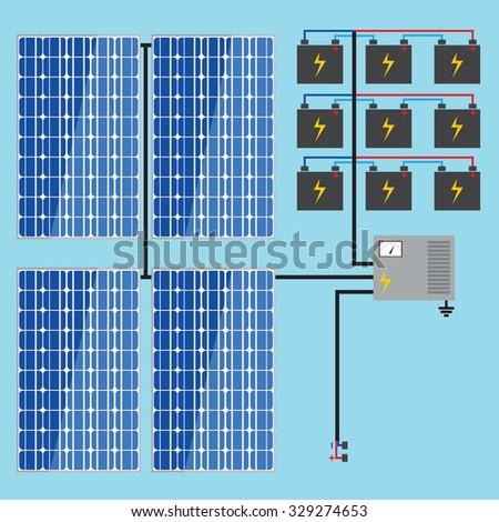 Solar battery. Solar panels. Vector. - stock vector