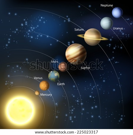 Solar system illustration of the planets in orbit around the sun with labels - stock vector