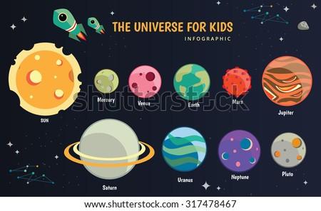 Solar system, Planet, The Universe for kids , sun, pluto ,Mar, mercury, earth, venus, jupiter, saturn, uranus, neptune  - stock vector