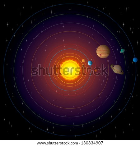 Solar System Vector Compatible Gradients - stock vector