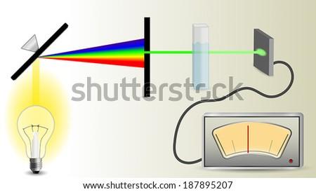 Spectrophotometry technique simplified mechanism scheme vector illustration - stock vector