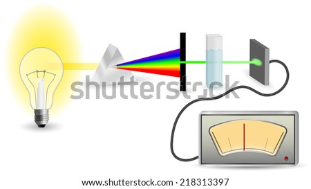 Spectrophotometry technique simplified mechanism scheme vector illustration - stock vector