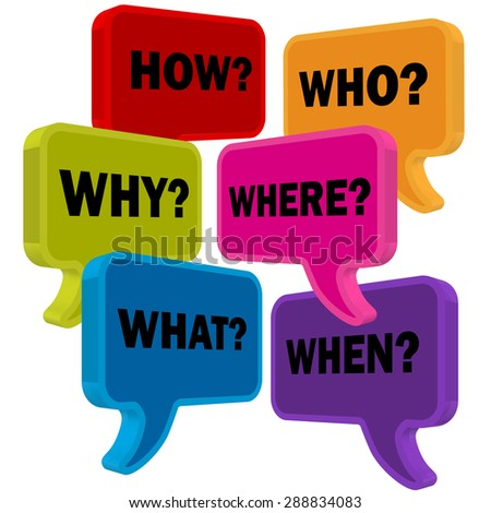 speech bubbles in perspective colorful question HOW WHO WHAT WHY WHERE WHEN - stock vector