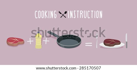 Steak. Cooking instruction meat in a frying pan. Frying Bacon for lunch. Preheat skillet, pour oil and put tenderloin meat. Infographics steps prescription chop. Manual for cooks.   - stock vector