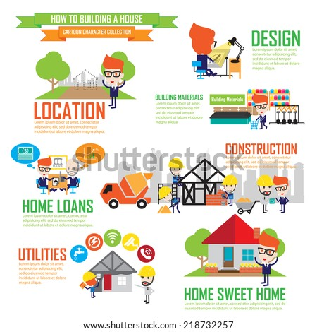 Step by Step details of home construction,Cartoon Characters infographic - stock vector