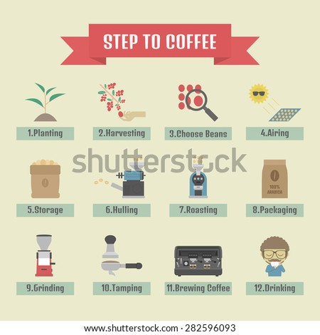 step by step, from beans to cup, coffee infographic, flat icon - stock vector