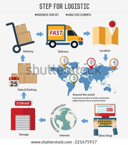 Step for logistic & transport on white background,clean vector - stock vector