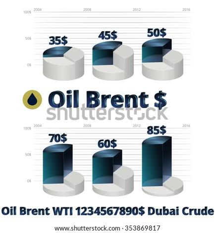Crude Oil New: Symbols For Wti Crude Oil