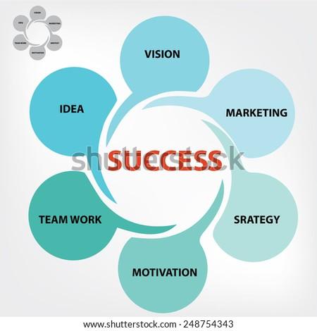 success diagram template - stock vector