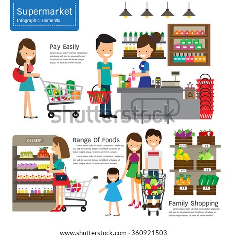 Supermarket infographics element. Vector illustration - stock vector