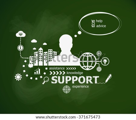 Support design concept and man. Hand writing support with chalk on green school board. Typographic poster. - stock vector