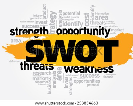 SWOT analysis business concept word tag cloud - stock vector