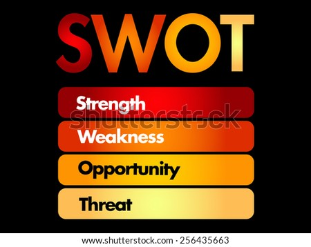 SWOT analysis business strategy management, business concept - stock vector