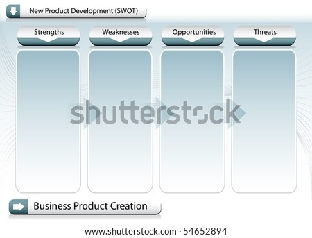 SWOT Analysis Chart - stock vector
