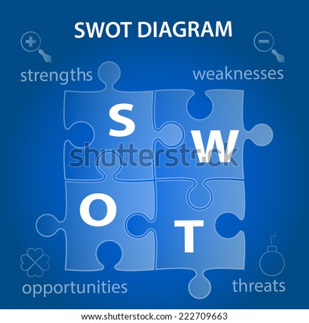 swot analysis diagram infographic template - four puzzle parts on blue background with icons - stock vector