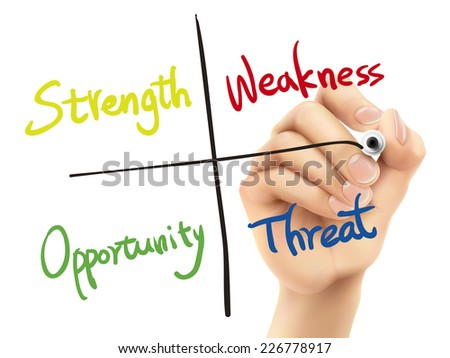SWOT analysis diagram written by 3d hand over white background - stock vector
