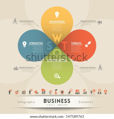 SWOT Analysis Strategy Diagram - stock vector
