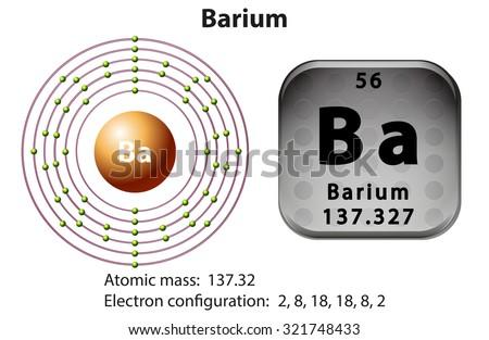 Barium- Stock Photos, Images, & Pictures | Shutterstock Barium Symbol