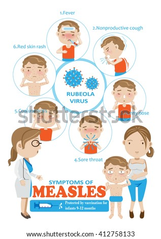 Symptoms of measles Info Graphics.vector illustration - stock vector