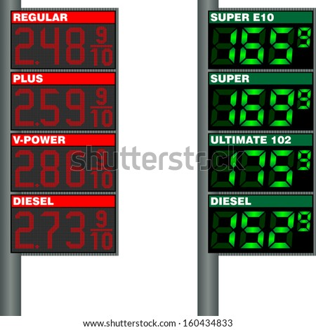 Table with the price of gasoline at gas stations in the U.S. and Europe - stock vector