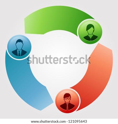 Team has a circular flow concept. - stock vector