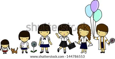 Thai student uniforms (from Kindergarten to University graduation gown) - stock vector