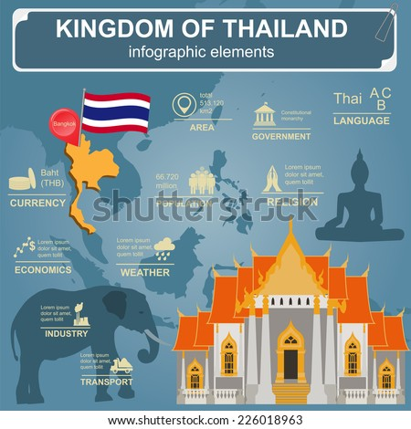 Thailand  infographics, statistical data, sights. Vector illustration - stock vector