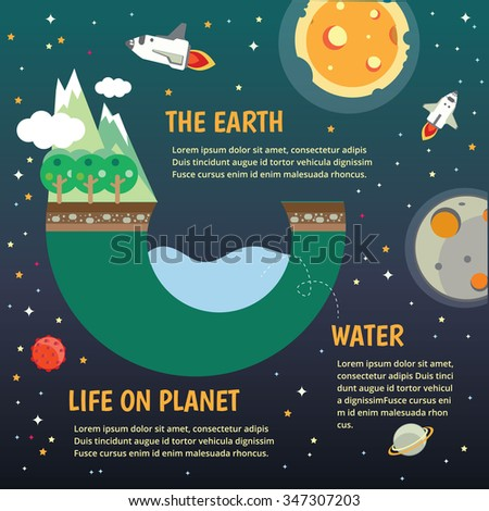 The earth,Kids space The universe kids, Infographics, Solar system, Planets comparison, Sun and Moon , Galaxies Classification,Kids space learning,Full vector - stock vector