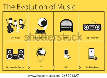 The evolution of listening to music from live music to mobile phone - stock vector