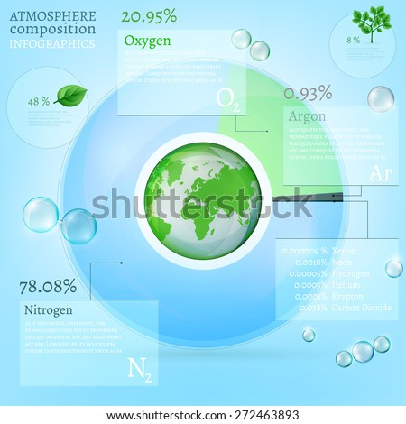 The illustration of beautiful bio infographics with atmosphere composition scheme. Ecology set with oxygen, nitrogen and carbon dioxyde molecules. - stock vector