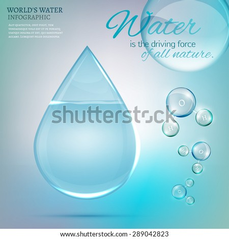 The illustration of beautiful water drop, water molecules and citation about water saving. Vector image. Transparent scientific concept in light blue tones. - stock vector