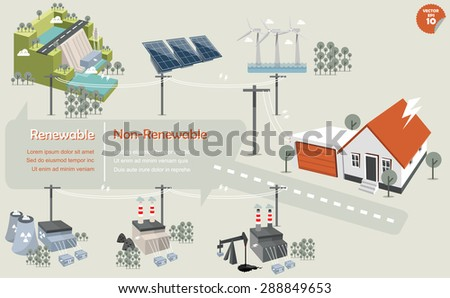 the info graphics of energy source,renewable and non-renewable:hydropower,solar power,wind turbine,nuclear power plant,coal power plant and fossil power plant that distributed the electricity to house - stock vector
