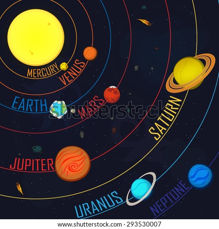 The solar system with names and orbits of the planets. - stock vector