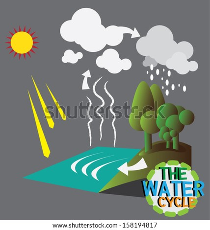 the water cycle vector illustration  - stock vector