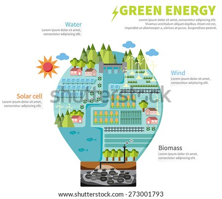 The world of clean renewable sustain energy infographic template design map layout city environment in light bulb shape, create by vector  - stock vector