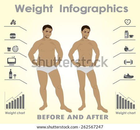 Thick and thin man. Infographics. Fastfood against fitness. - stock vector
