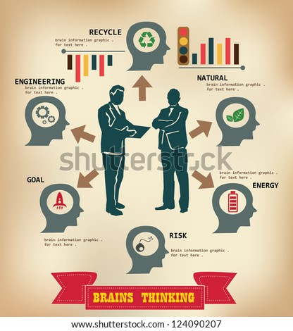 Thinking,Brains,Business graphics for text,vector - stock vector