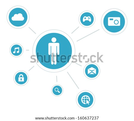 This image is a vector file representing a User Center Design App design concept. / User Centered Design App / User Centered Design App - stock vector