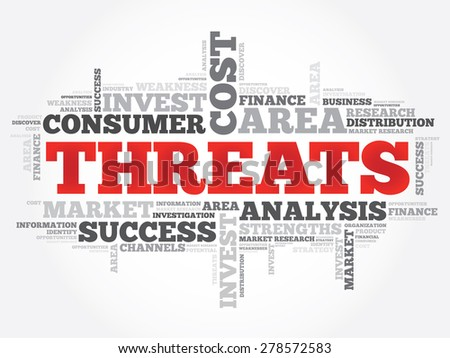 Threats word cloud, business concept - stock vector
