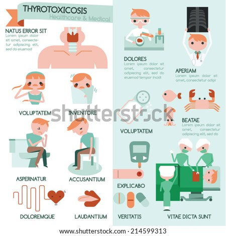 Thyrotoxicosis infographic healthcare and medical Illustrator - stock vector