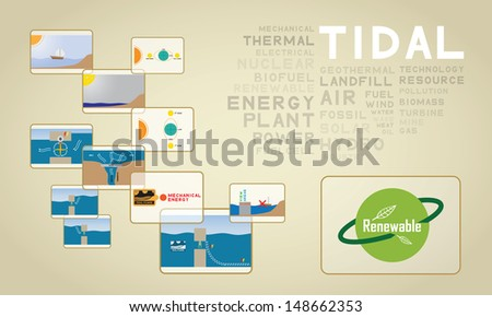 tidal power - stock vector
