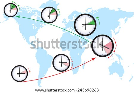 time change travel  - stock vector