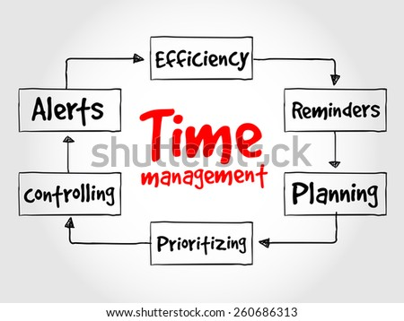 Time management business strategy process concept  - stock vector