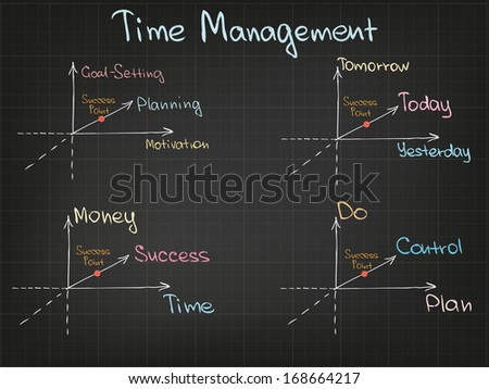 Time Management Chart - stock vector